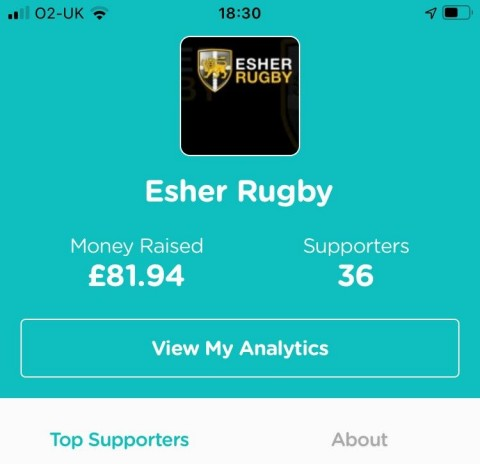 Top online shoppers raise funds - see our Top Ten